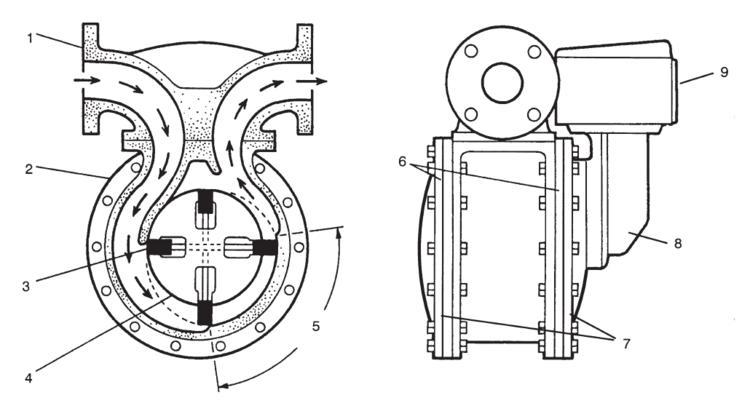 Cross section of the single capsule BM series meter.