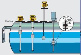 aplikasi float type level transmitter