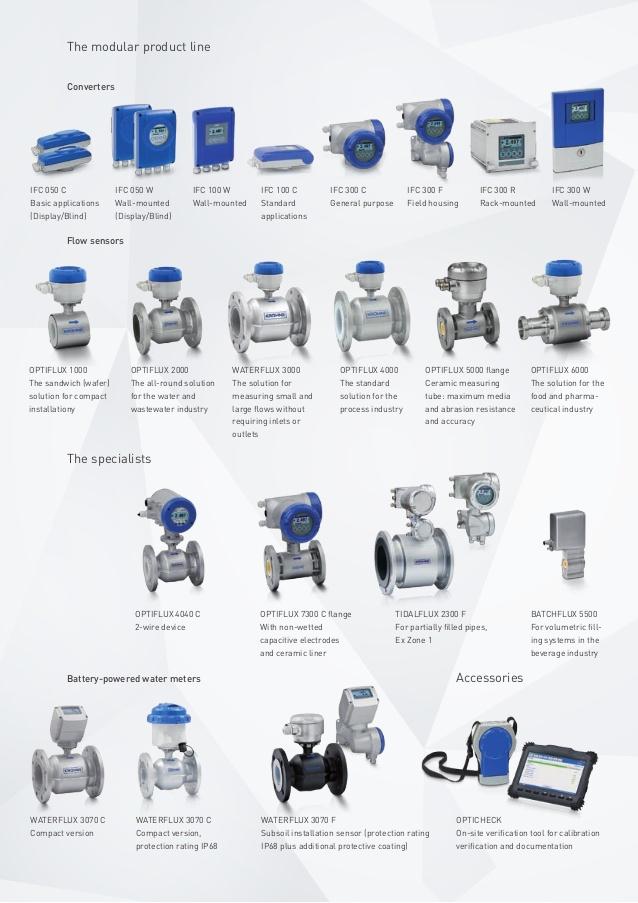 krohne-hazardous-area-process-instrumentation-meters-measurement-product-overview-8-638
