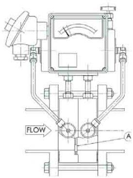diagram is of model odm 300sdr standard type