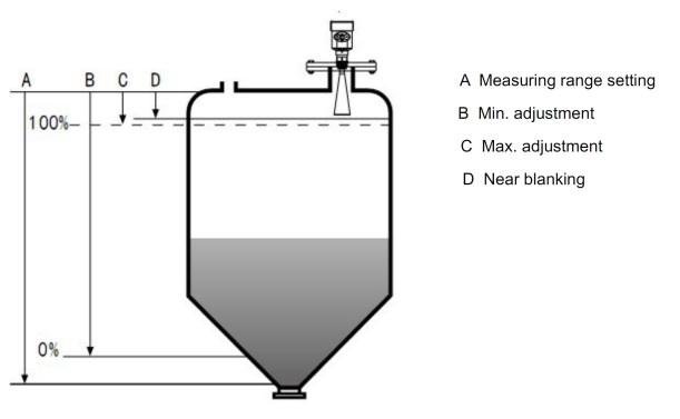Aplikasi Level Meter