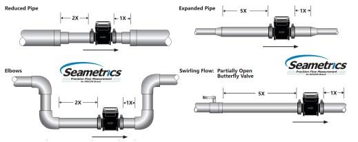 WMP electromagnetic flow meter instalasi